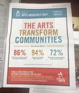 1903-arts-ad_advocacyday_2019.jpg